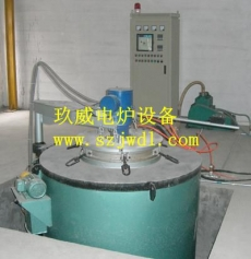 Well type annealing furnace